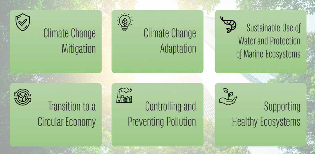 Six environmental objectives defined in the taxonomy