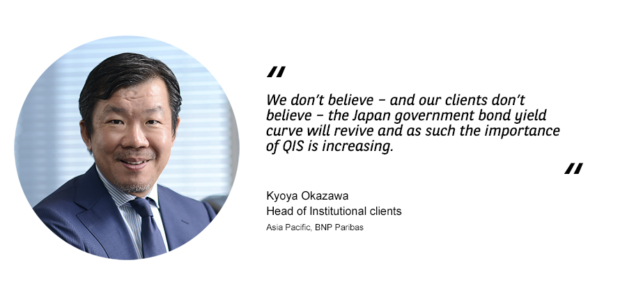 We don't believe – and our clients don't believe – the Japan government bond yield curve will revive and as such the importance of QIS is increasing.